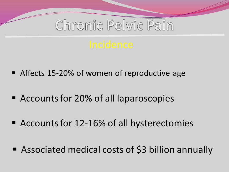 Affects 15-20% of women of reproductive age Accounts for 20% of all laparoscopies Accounts for 12-16% of all hysterectomies Associated medical costs o