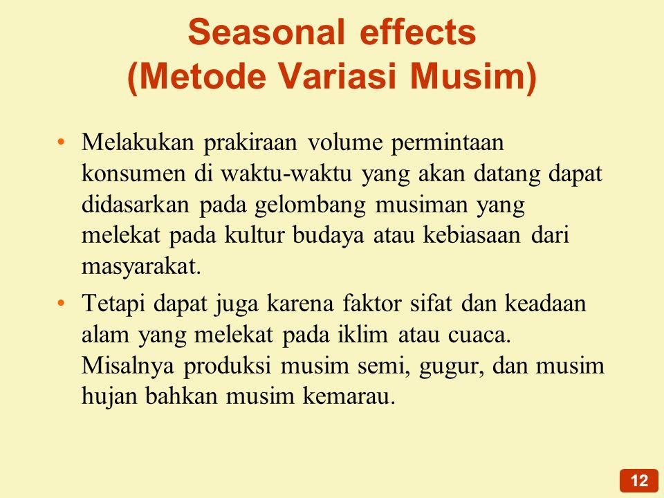 12 Seasonal effects (Metode Variasi Musim) Melakukan prakiraan volume permintaan konsumen di waktu-waktu yang akan datang dapat didasarkan pada gelombang musiman yang melekat pada kultur budaya atau kebiasaan dari masyarakat.