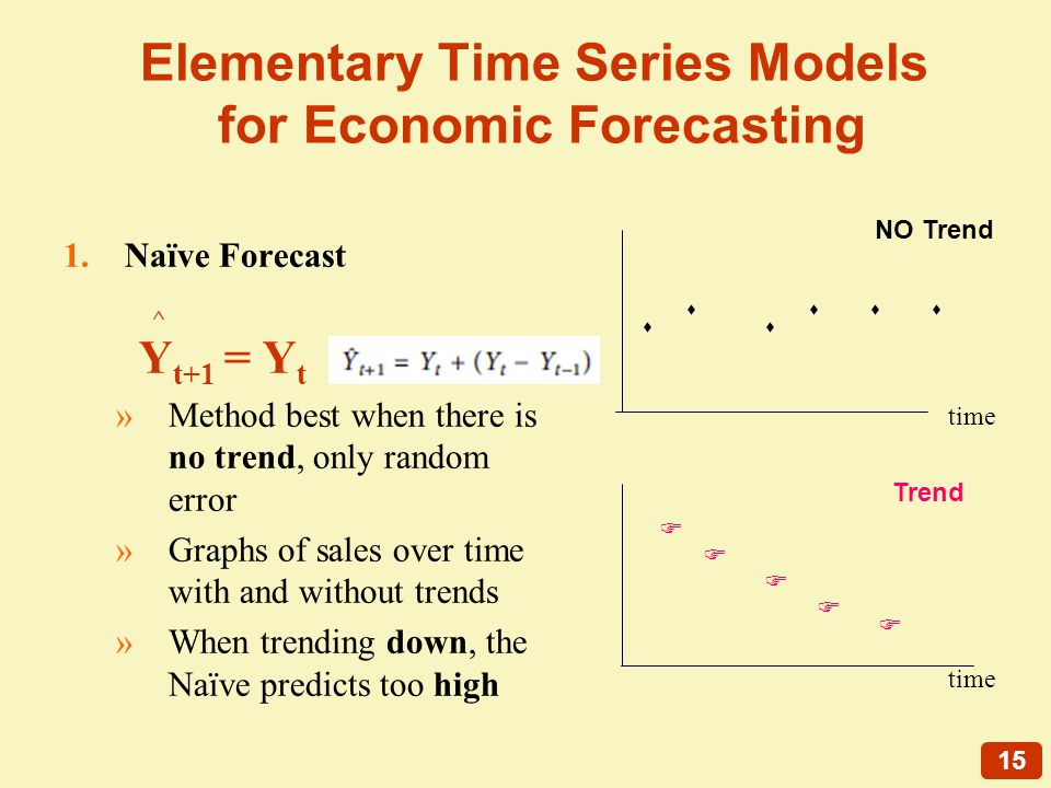 15 Elementary Time Series Models for Economic Forecasting 1.Naïve Forecast Y t+1 = Y t »Method best when there is no trend, only random error »Graphs