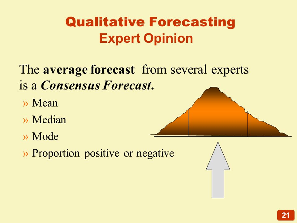 21 Qualitative Forecasting Expert Opinion The average forecast from several experts is a Consensus Forecast. »Mean »Median »Mode »Proportion positive