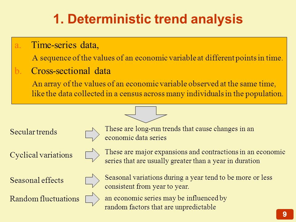 9 1. Deterministic trend analysis a.Time-series data, A sequence of the values of an economic variable at different points in time. b.Cross-sectional