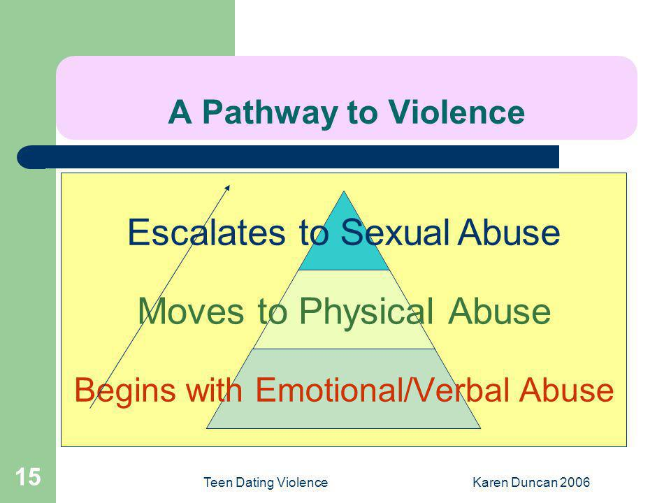 Teen Dating ViolenceKaren Duncan 2006 15 A Pathway to Violence Escalates to Sexual Abuse Moves to Physical Abuse Begins with Emotional/Verbal Abuse