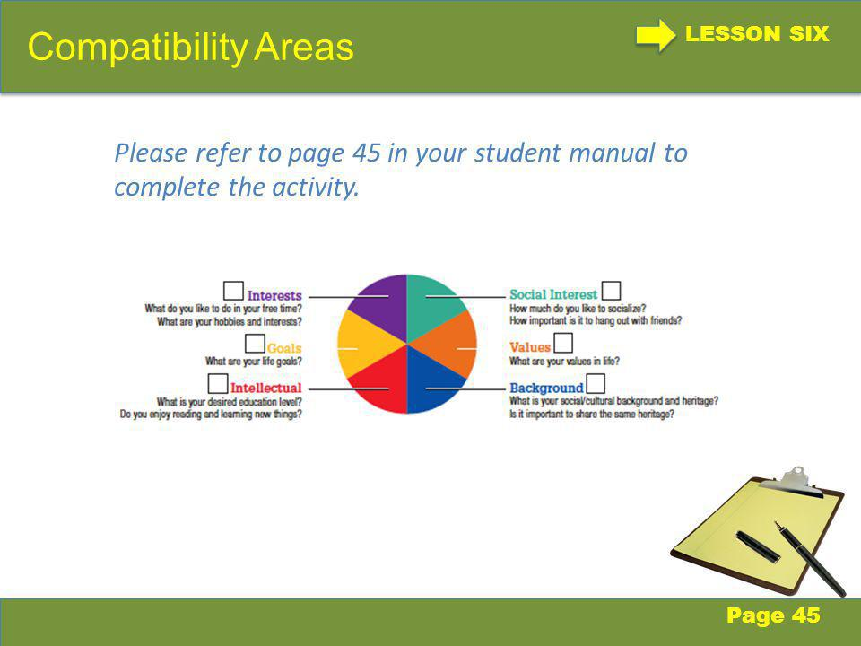 LESSON SIX Compatibility Areas Page 45 Please refer to page 45 in your student manual to complete the activity.