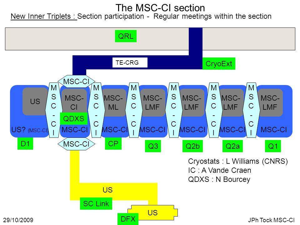 MSC-CI US.