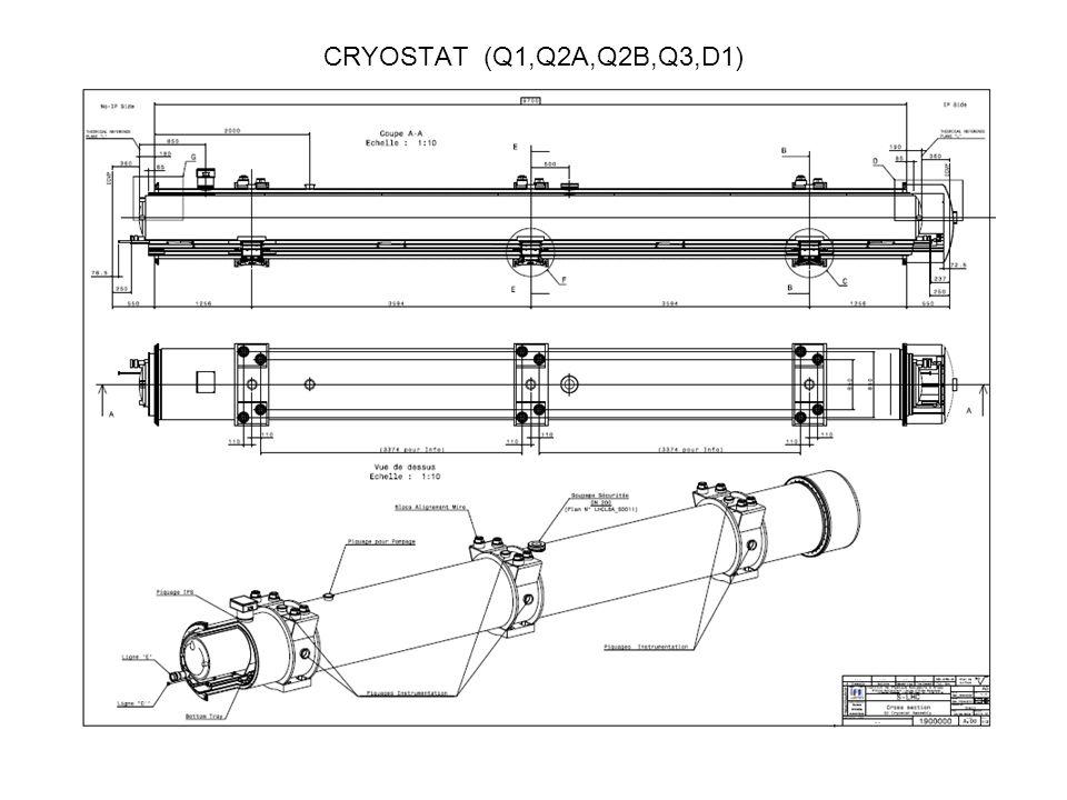 CRYOSTAT (Q1,Q2A,Q2B,Q3,D1)
