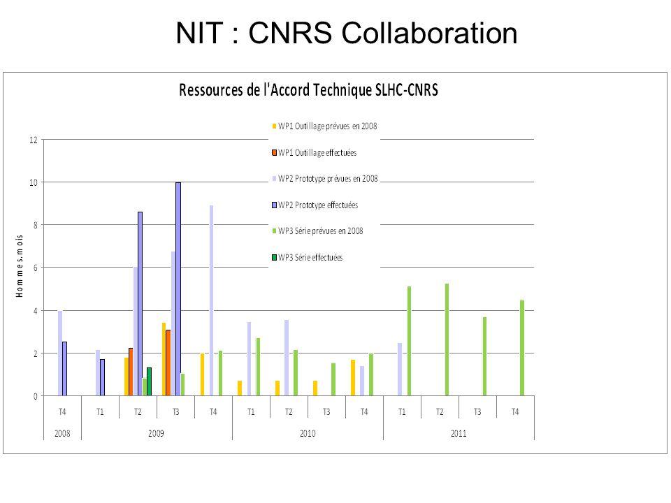 NIT : CNRS Collaboration
