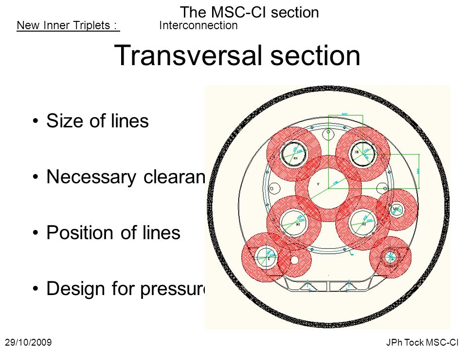 The MSC-CI section 29/10/2009JPh Tock MSC-CI New Inner Triplets : Interconnection Size of lines Necessary clearance Position of lines Design for press