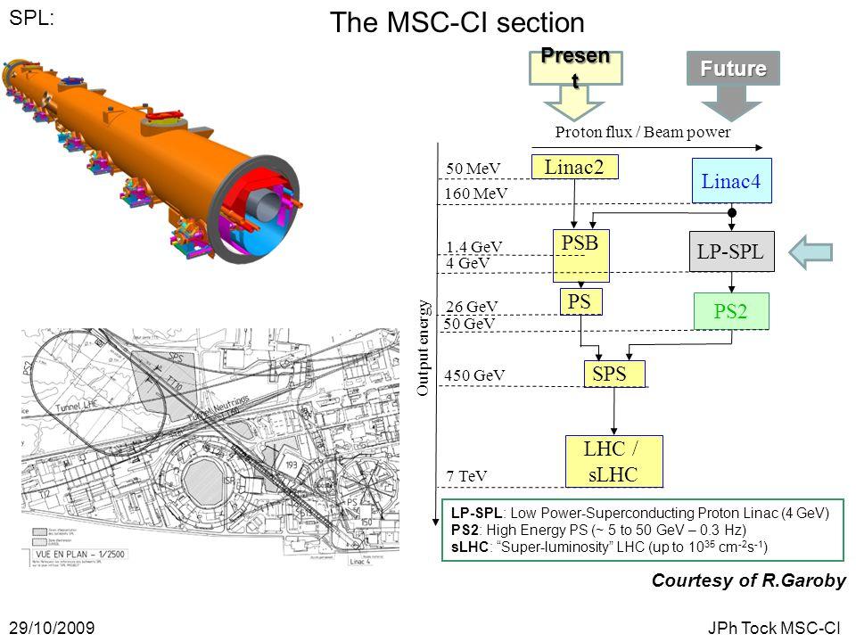 The MSC-CI section 29/10/2009JPh Tock MSC-CI SPL: PSB SPS Linac4 LP-SPL PS LHC / sLHC Output energy 160 MeV 1.4 GeV 4 GeV 26 GeV 50 GeV 450 GeV 7 TeV Linac2 50 MeV LP-SPL: Low Power-Superconducting Proton Linac (4 GeV) PS2: High Energy PS (~ 5 to 50 GeV – 0.3 Hz) sLHC: Super-luminosity LHC (up to 10 35 cm -2 s -1 ) Proton flux / Beam power PS2 Presen t Future Courtesy of R.Garoby
