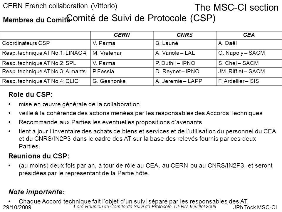The MSC-CI section 29/10/2009JPh Tock MSC-CI CERN French collaboration (Vittorio) Comité de Suivi de Protocole (CSP) CERNCNRSCEA Coordinateurs CSPV.