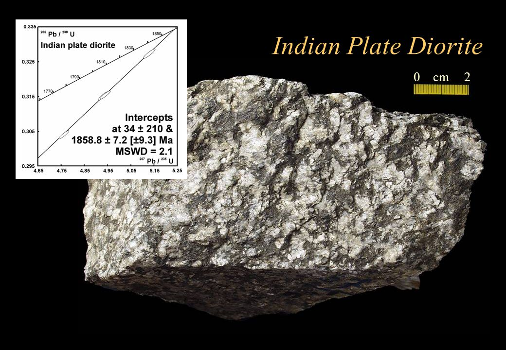 Detailed map Indian Plate