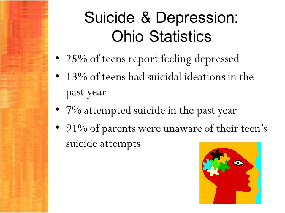 Suicide & Depression: Ohio Statistics 25% of teens report feeling depressed 13% of teens had suicidal ideations in the past year 7% attempted suicide in the past year 91% of parents were unaware of their teens suicide attempts