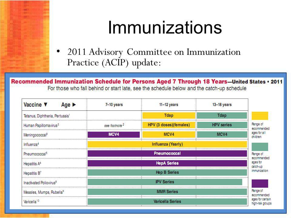 2011 Advisory Committee on Immunization Practice (ACIP) update:
