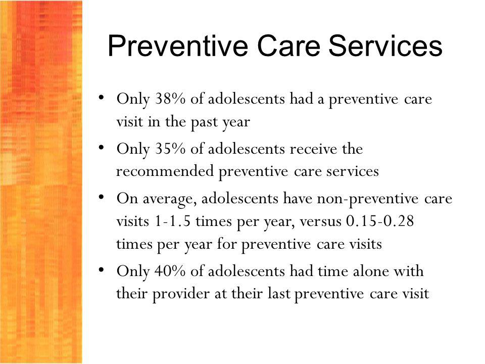 Preventive Care Services Only 38% of adolescents had a preventive care visit in the past year Only 35% of adolescents receive the recommended preventive care services On average, adolescents have non-preventive care visits 1-1.5 times per year, versus 0.15-0.28 times per year for preventive care visits Only 40% of adolescents had time alone with their provider at their last preventive care visit