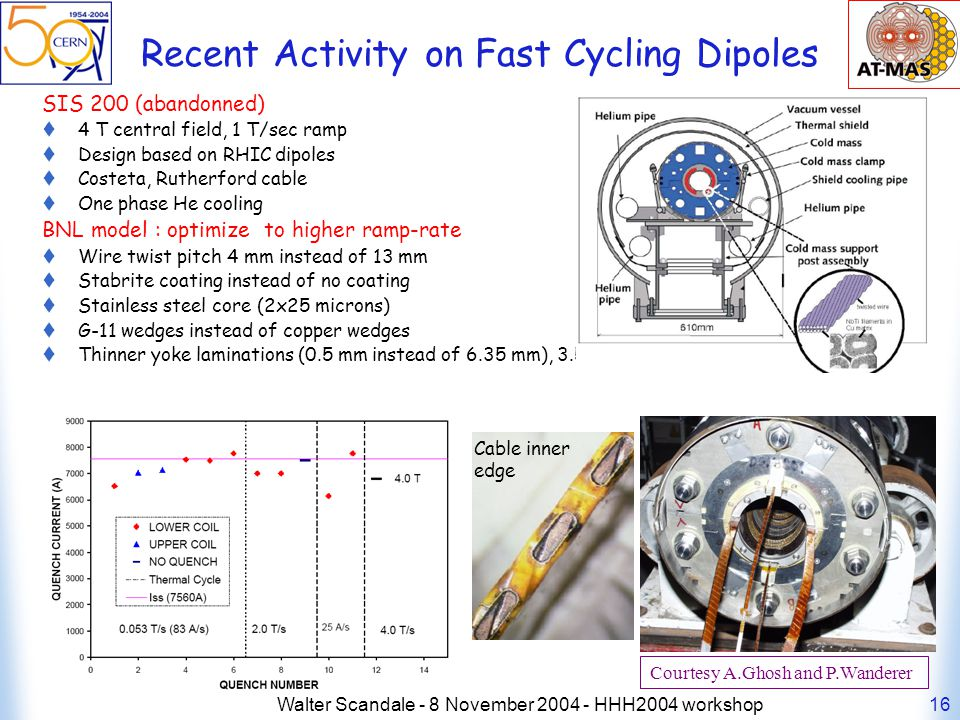 Walter Scandale - 8 November 2004 - HHH2004 workshop16 Recent Activity on Fast Cycling Dipoles SIS 200 (abandonned) 4 T central field, 1 T/sec ramp Design based on RHIC dipoles Costeta, Rutherford cable One phase He cooling BNL model : optimize to higher ramp-rate Wire twist pitch 4 mm instead of 13 mm Stabrite coating instead of no coating Stainless steel core (2x25 microns) G-11 wedges instead of copper wedges Thinner yoke laminations (0.5 mm instead of 6.35 mm), 3.5 % silicon, glued with epoxy.