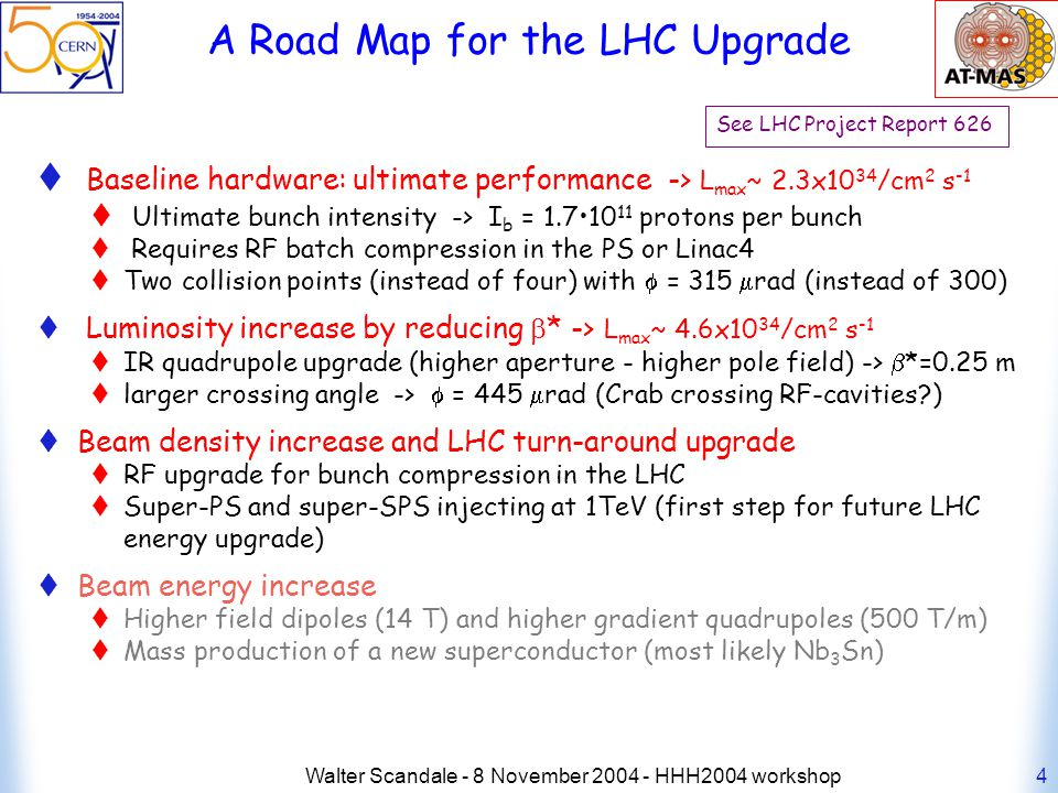 Walter Scandale - 8 November HHH2004 workshop4 A Road Map for the LHC Upgrade Baseline hardware: ultimate performance -> L max ~ 2.3x10 34 /cm 2 s -1 Ultimate bunch intensity -> I b = protons per bunch Requires RF batch compression in the PS or Linac4 Two collision points (instead of four) with = 315 rad (instead of 300) Luminosity increase by reducing * -> L max ~ 4.6x10 34 /cm 2 s -1 IR quadrupole upgrade (higher aperture - higher pole field) -> *=0.25 m larger crossing angle -> = 445 rad (Crab crossing RF-cavities ) Beam density increase and LHC turn-around upgrade RF upgrade for bunch compression in the LHC Super-PS and super-SPS injecting at 1TeV (first step for future LHC energy upgrade) Beam energy increase Higher field dipoles (14 T) and higher gradient quadrupoles (500 T/m) Mass production of a new superconductor (most likely Nb 3 Sn) See LHC Project Report 626