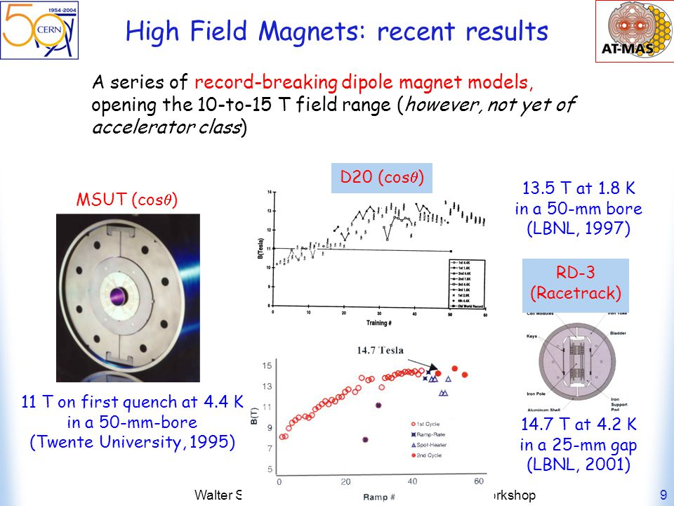 Walter Scandale - 8 November HHH2004 workshop9 High Field Magnets: recent results A series of record-breaking dipole magnet models, opening the 10-to-15 T field range (however, not yet of accelerator class) 11 T on first quench at 4.4 K in a 50-mm-bore (Twente University, 1995) 13.5 T at 1.8 K in a 50-mm bore (LBNL, 1997) 14.7 T at 4.2 K in a 25-mm gap (LBNL, 2001) MSUT (cos ) D20 (cos ) RD-3 (Racetrack)
