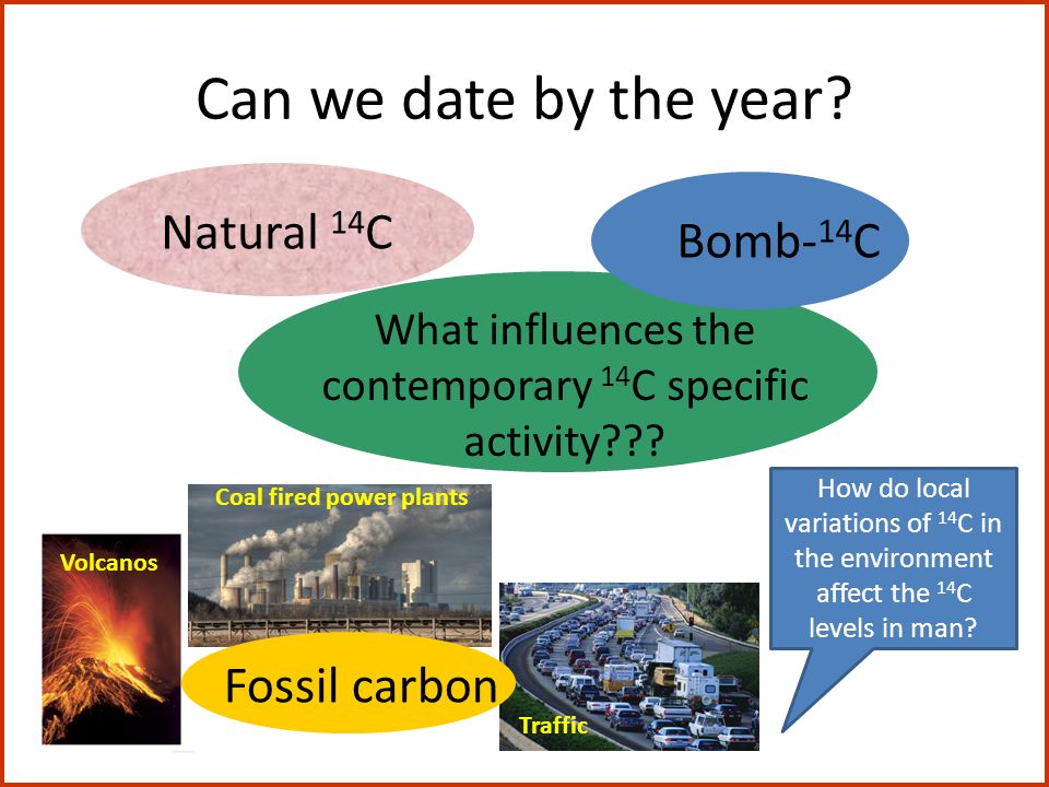 Can we date by the year.What influences the contemporary 14 C specific activity??.