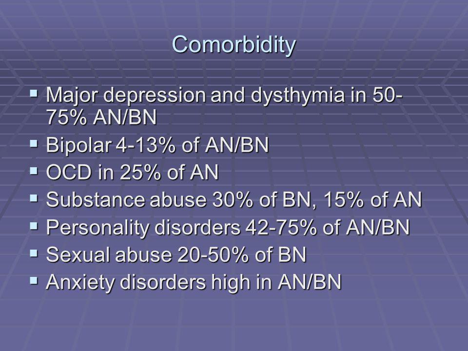 Comorbidity Major depression and dysthymia in 50- 75% AN/BN Major depression and dysthymia in 50- 75% AN/BN Bipolar 4-13% of AN/BN Bipolar 4-13% of AN/BN OCD in 25% of AN OCD in 25% of AN Substance abuse 30% of BN, 15% of AN Substance abuse 30% of BN, 15% of AN Personality disorders 42-75% of AN/BN Personality disorders 42-75% of AN/BN Sexual abuse 20-50% of BN Sexual abuse 20-50% of BN Anxiety disorders high in AN/BN Anxiety disorders high in AN/BN