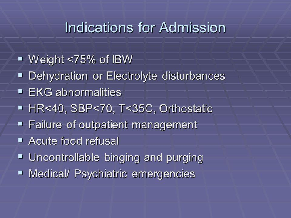 Indications for Admission Weight <75% of IBW Weight <75% of IBW Dehydration or Electrolyte disturbances Dehydration or Electrolyte disturbances EKG abnormalities EKG abnormalities HR<40, SBP<70, T<35C, Orthostatic HR<40, SBP<70, T<35C, Orthostatic Failure of outpatient management Failure of outpatient management Acute food refusal Acute food refusal Uncontrollable binging and purging Uncontrollable binging and purging Medical/ Psychiatric emergencies Medical/ Psychiatric emergencies