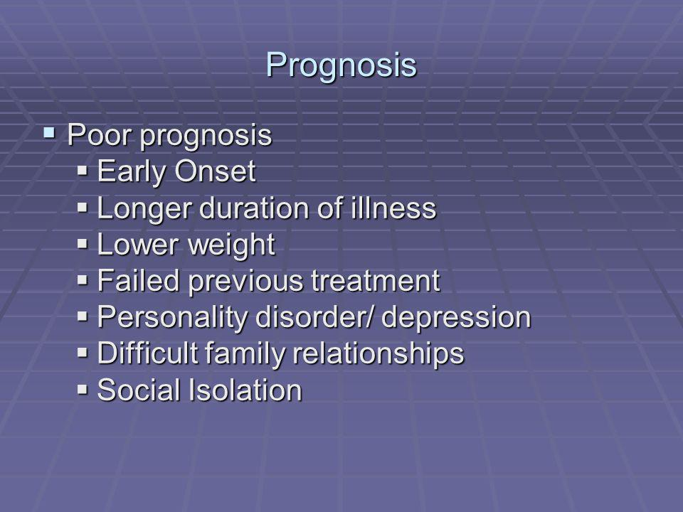 Prognosis Poor prognosis Poor prognosis Early Onset Early Onset Longer duration of illness Longer duration of illness Lower weight Lower weight Failed previous treatment Failed previous treatment Personality disorder/ depression Personality disorder/ depression Difficult family relationships Difficult family relationships Social Isolation Social Isolation