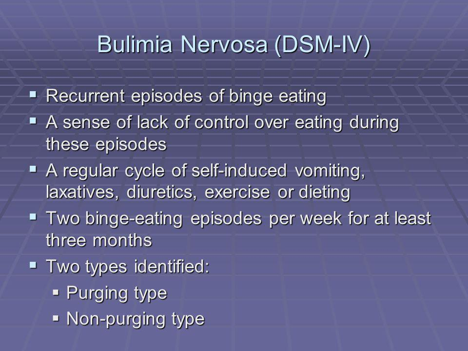 Bulimia Nervosa (DSM-IV) Recurrent episodes of binge eating Recurrent episodes of binge eating A sense of lack of control over eating during these episodes A sense of lack of control over eating during these episodes A regular cycle of self-induced vomiting, laxatives, diuretics, exercise or dieting A regular cycle of self-induced vomiting, laxatives, diuretics, exercise or dieting Two binge-eating episodes per week for at least three months Two binge-eating episodes per week for at least three months Two types identified: Two types identified: Purging type Purging type Non-purging type Non-purging type