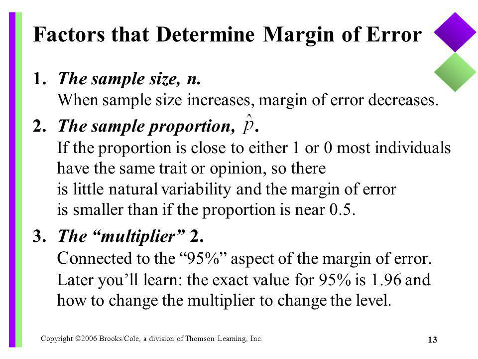 Copyright ©2006 Brooks/Cole, a division of Thomson Learning, Inc. 13 Factors that Determine Margin of Error 1. The sample size, n. When sample size in