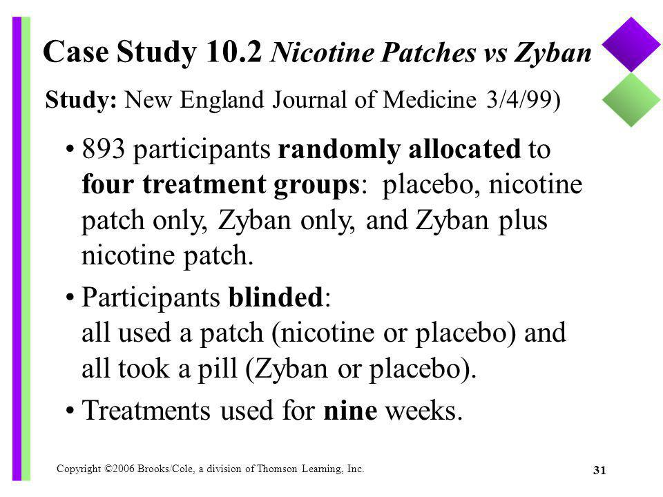 Copyright ©2006 Brooks/Cole, a division of Thomson Learning, Inc. 31 Case Study 10.2 Nicotine Patches vs Zyban Study: New England Journal of Medicine