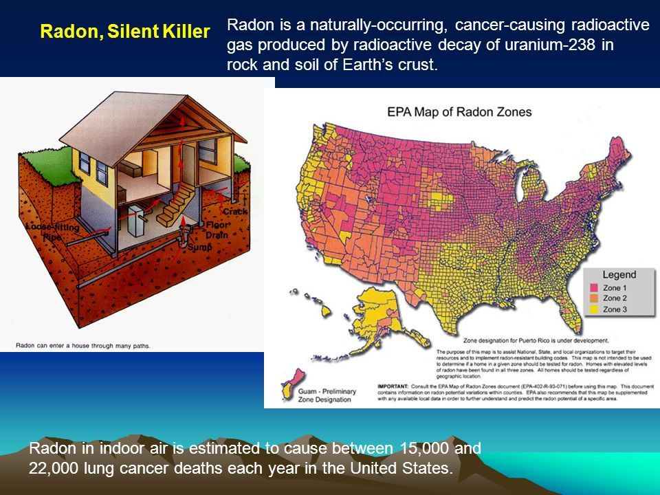 Radon, Silent Killer Radon is a naturally-occurring, cancer-causing radioactive gas produced by radioactive decay of uranium-238 in rock and soil of Earths crust.
