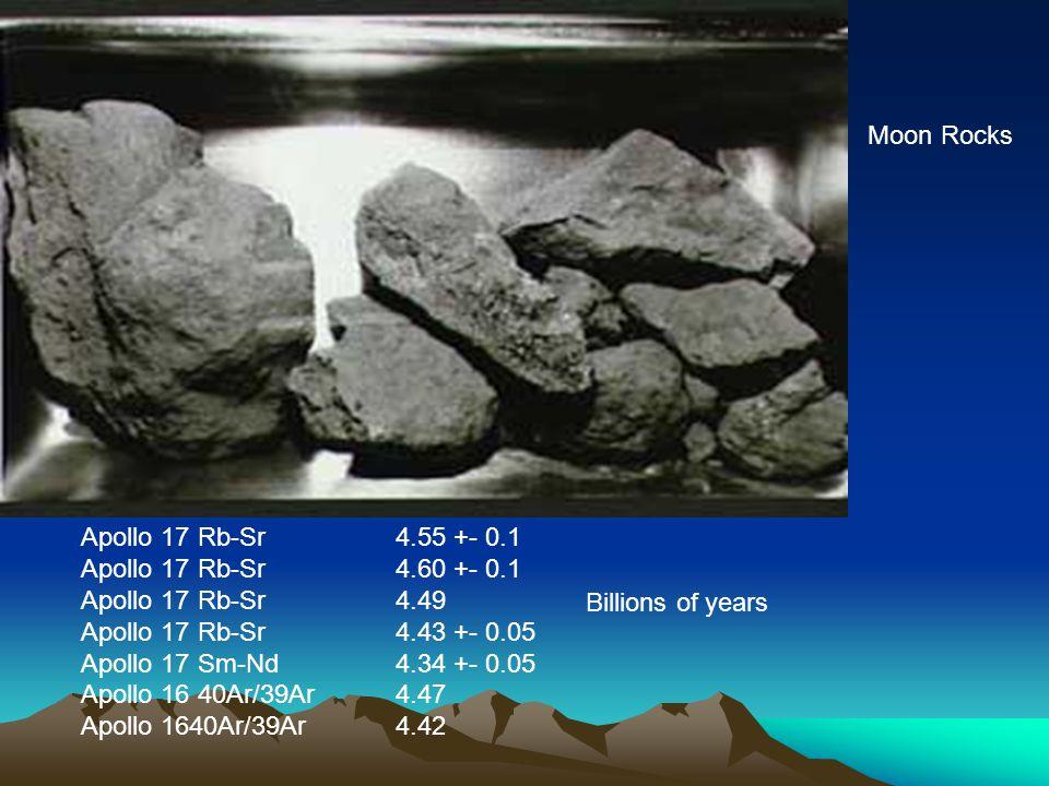 Apollo 17 Rb-Sr 4.55 +- 0.1 Apollo 17 Rb-Sr 4.60 +- 0.1 Apollo 17 Rb-Sr 4.49 Apollo 17 Rb-Sr 4.43 +- 0.05 Apollo 17 Sm-Nd 4.34 +- 0.05 Apollo 16 40Ar/39Ar 4.47 Apollo 1640Ar/39Ar4.42 Billions of years Moon Rocks