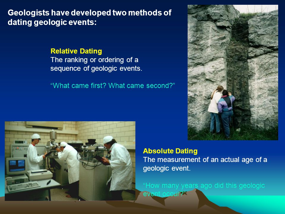 Geologists have developed two methods of dating geologic events: Relative Dating The ranking or ordering of a sequence of geologic events.