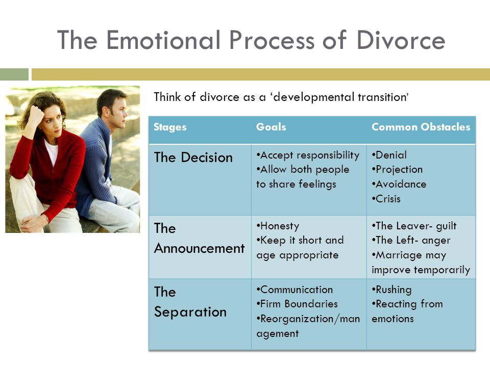 The Emotional Process of Divorce Think of divorce as a developmental transition