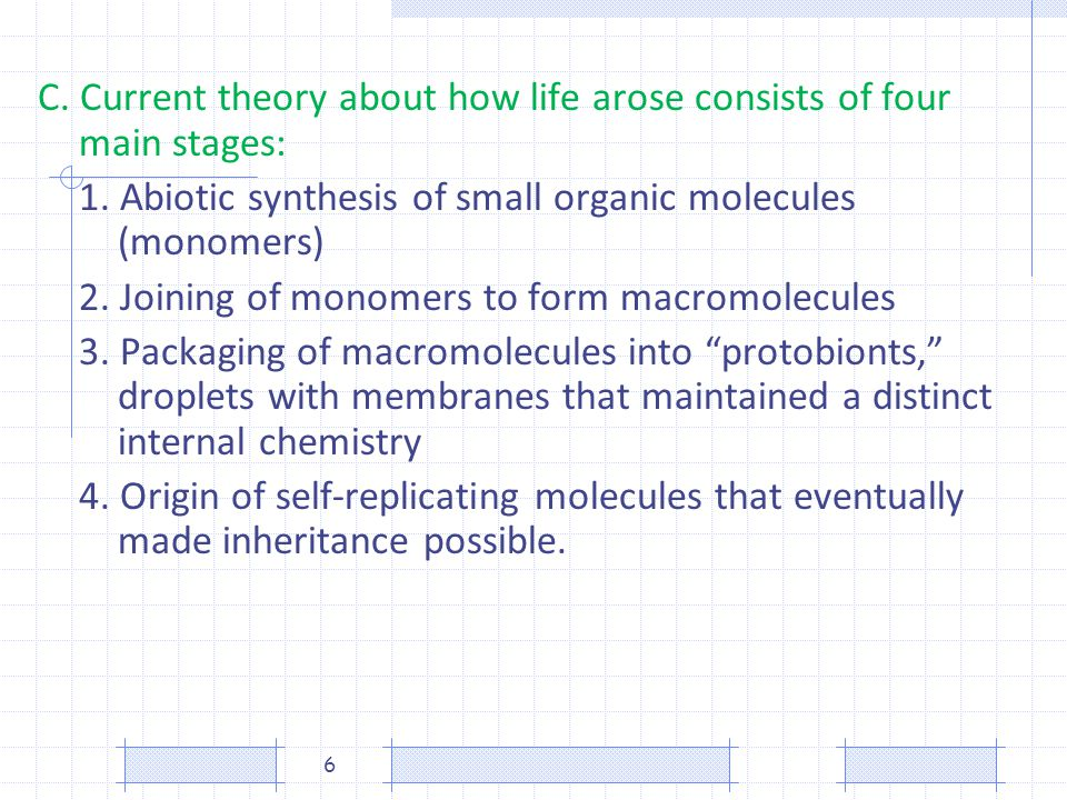 C. Current theory about how life arose consists of four main stages: 1. Abiotic synthesis of small organic molecules (monomers) 2. Joining of monomers