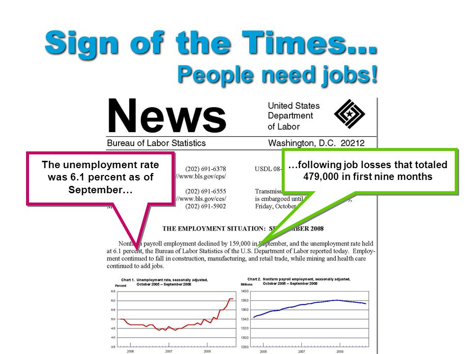 Sign of the Times… People need jobs.
