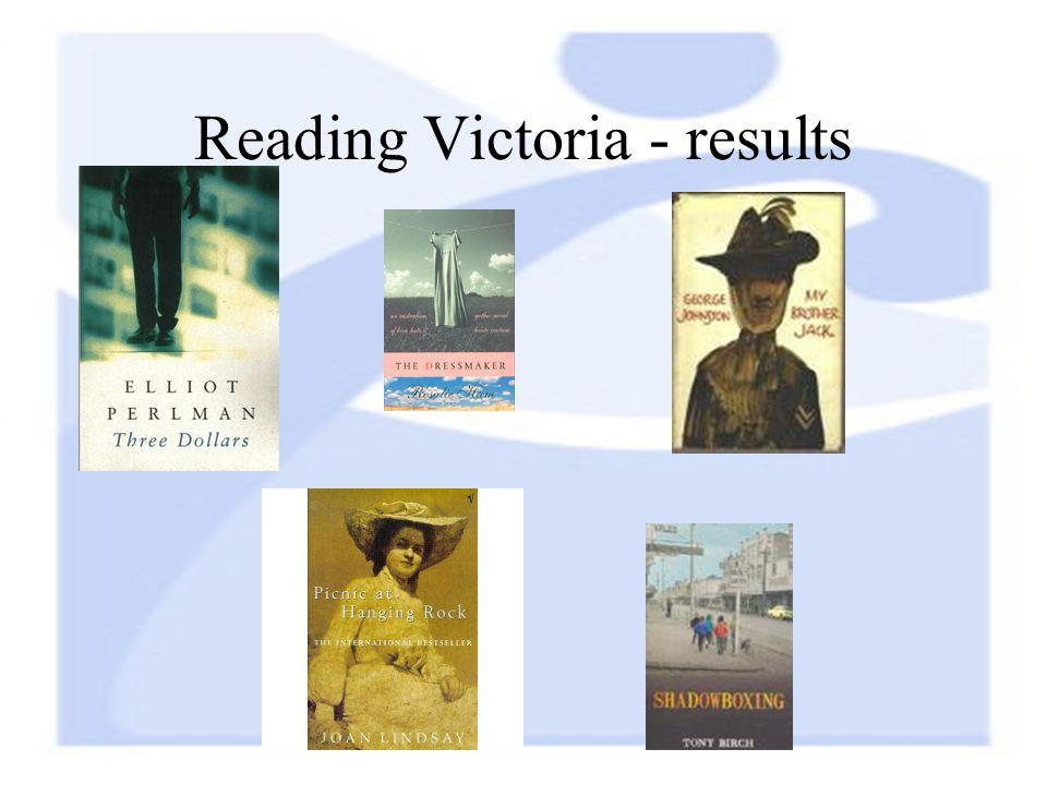 Reading Victoria - results