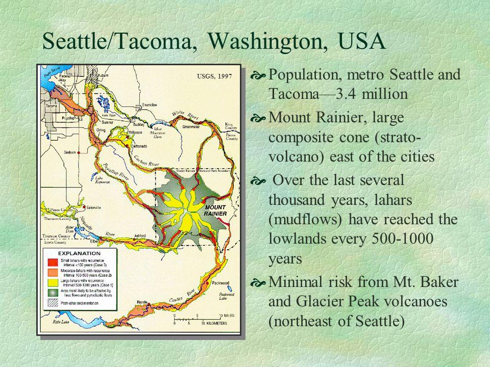 Seattle/Tacoma, Washington, USA Population, metro Seattle and Tacoma3.4 million Mount Rainier, large composite cone (strato- volcano) east of the citi