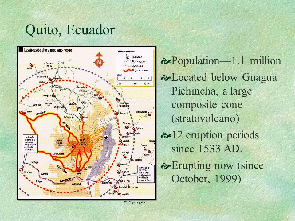 Quito, Ecuador Population1.1 million Located below Guagua Pichincha, a large composite cone (stratovolcano) 12 eruption periods since 1533 AD. Eruptin