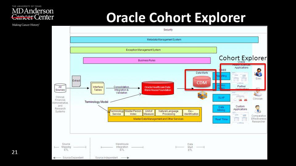Oracle Cohort Explorer 21 CDM Cohort Explorer