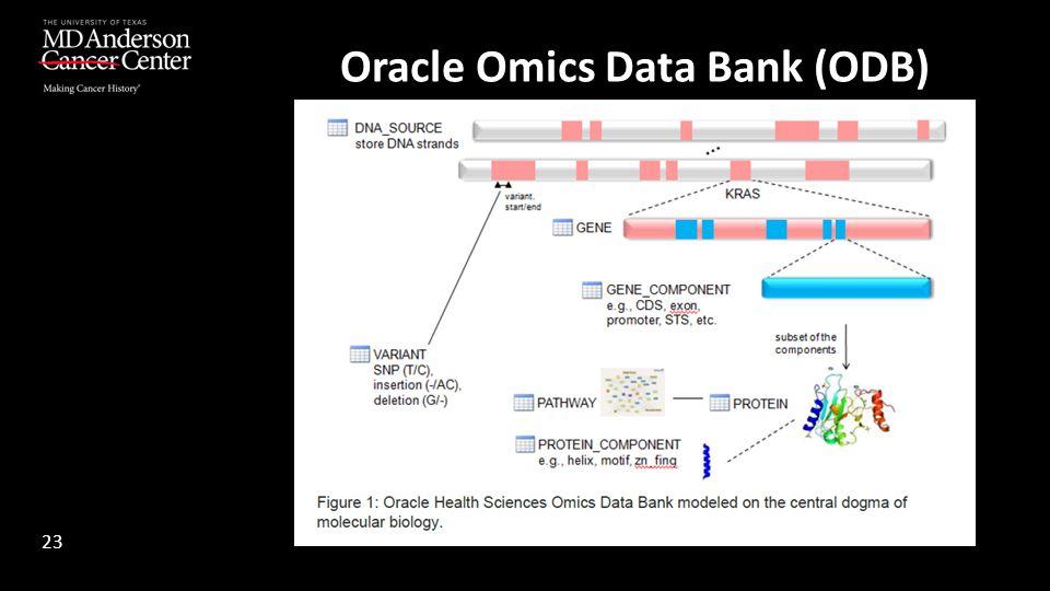 Oracle Omics Data Bank (ODB) 23