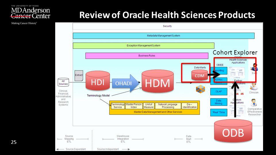 Review of Oracle Health Sciences Products 25 HDI HDM OHADI CDM ODB Cohort Explorer