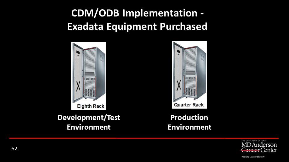 CDM/ODB Implementation - Exadata Equipment Purchased Development/Test Environment Production Environment 62