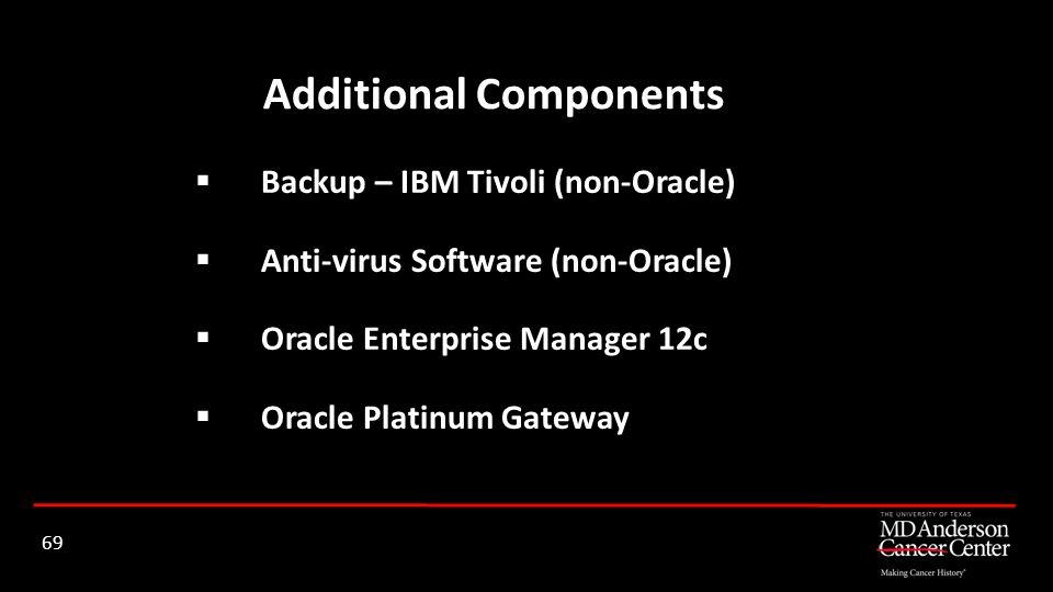 Backup – IBM Tivoli (non-Oracle) Anti-virus Software (non-Oracle) Oracle Enterprise Manager 12c Oracle Platinum Gateway Additional Components 69