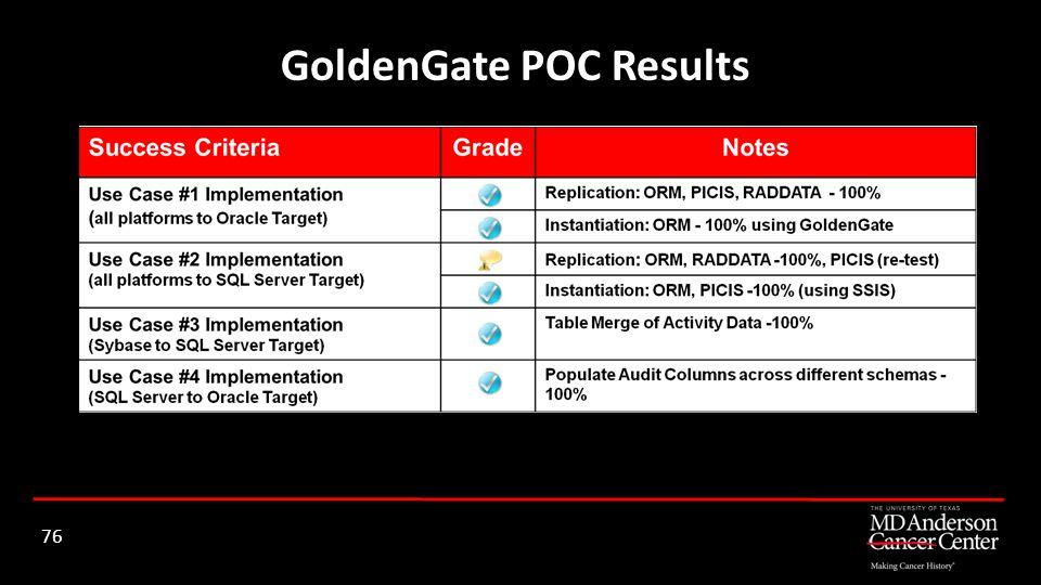GoldenGate POC Results 76