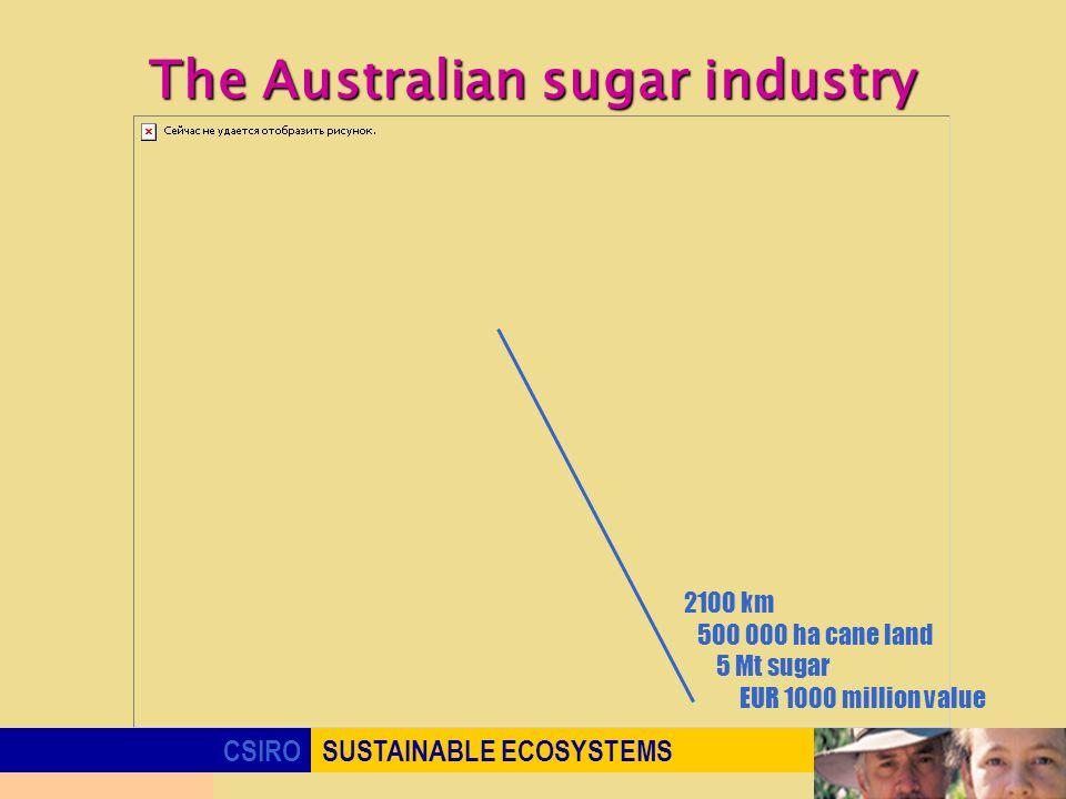 CSIROSUSTAINABLE ECOSYSTEMS The Australian sugar industry 2100 km 500 000 ha cane land 5 Mt sugar EUR 1000 million value
