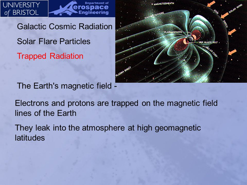 Electrons and protons are trapped on the magnetic field lines of the Earth, and leak into the atmosphere at high geomagnetic latitudes