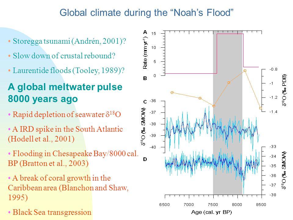 Storegga tsunami (Andrén, 2001)? Slow down of crustal rebound? Laurentide floods (Tooley, 1989)? A global meltwater pulse 8000 years ago Rapid depleti
