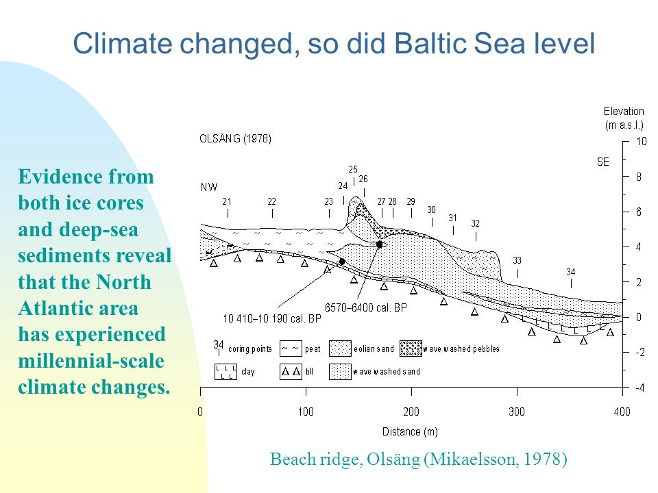 Climate changed, so did Baltic Sea level Evidence from both ice cores and deep-sea sediments reveal that the North Atlantic area has experienced millennial-scale climate changes.
