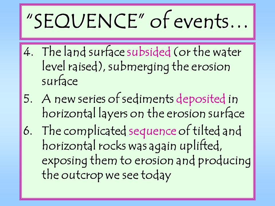 SEQUENCE of events… 4.The land surface subsided (or the water level raised), submerging the erosion surface 5.A new series of sediments deposited in horizontal layers on the erosion surface 6.The complicated sequence of tilted and horizontal rocks was again uplifted, exposing them to erosion and producing the outcrop we see today