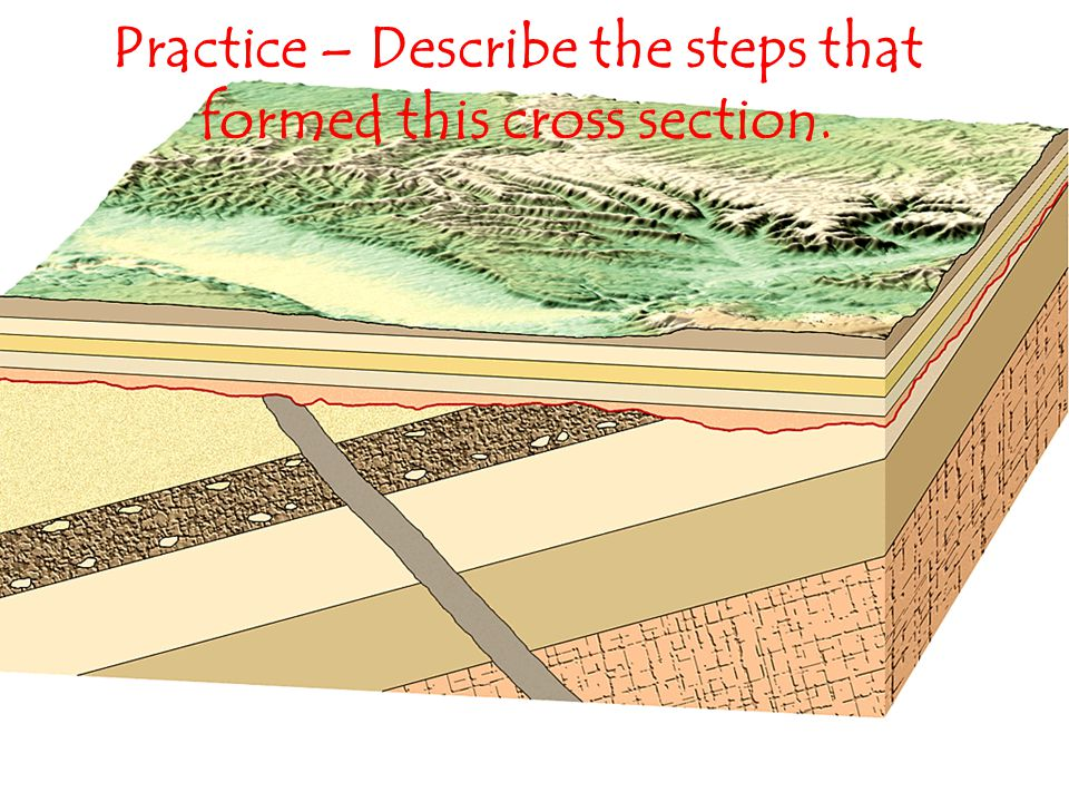 Practice – Describe the steps that formed this cross section.