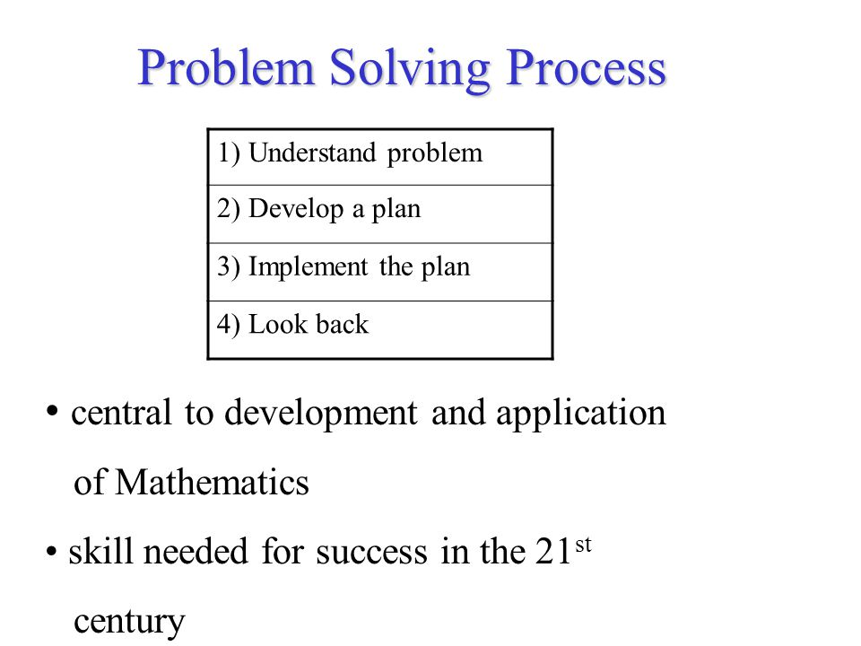Problem Solving Process 1) Understand problem 2) Develop a plan 3) Implement the plan 4) Look back central to development and application of Mathematics skill needed for success in the 21 st century