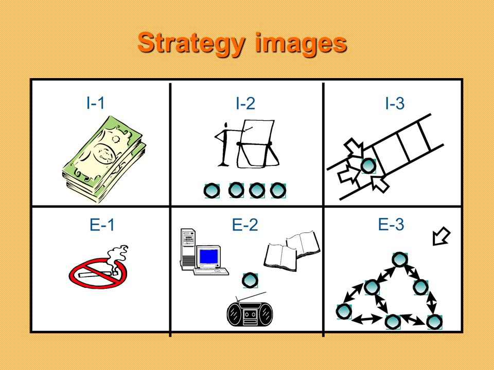 Strategy images